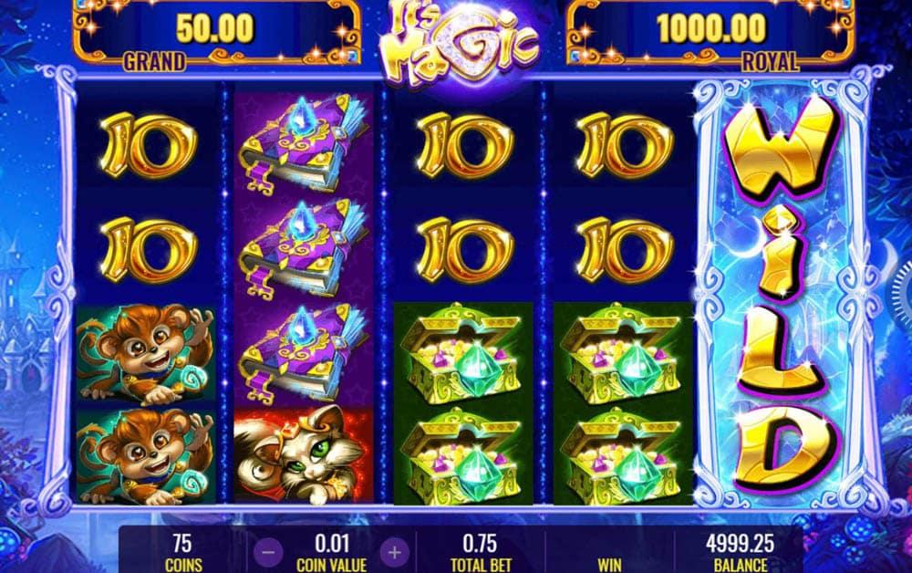 Online Slot Kurallari